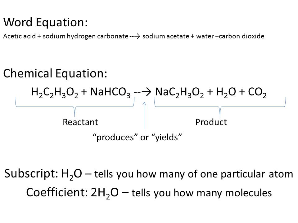 What Do You Notice About The Atoms In This Equation Ppt Video