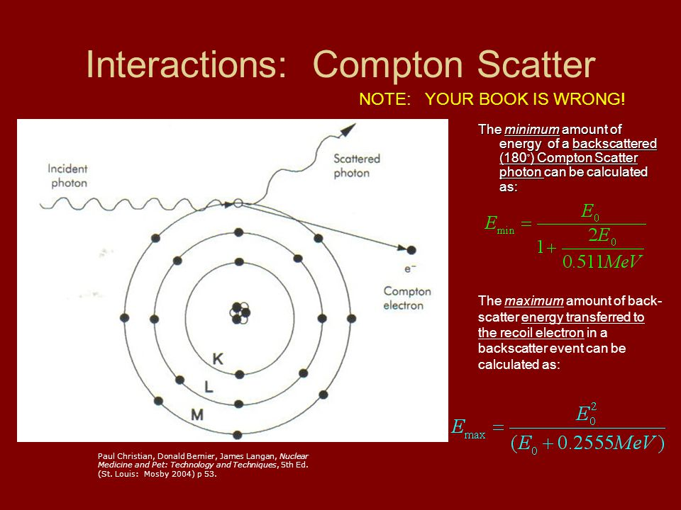 Interactions: Compton Scatter