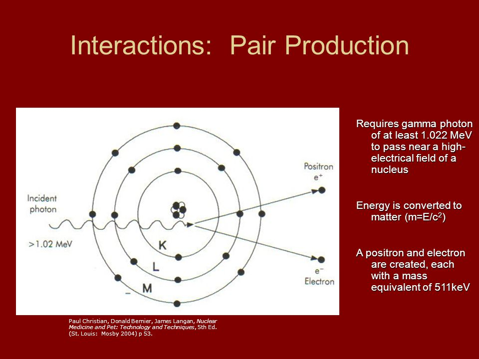 Interactions: Pair Production