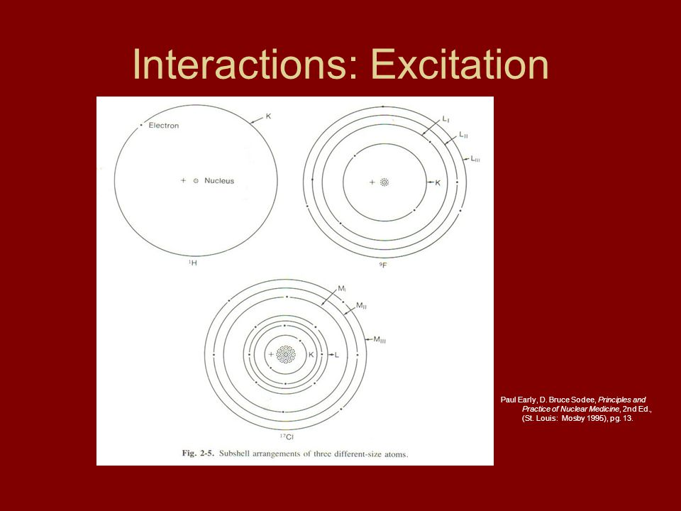Interactions: Excitation