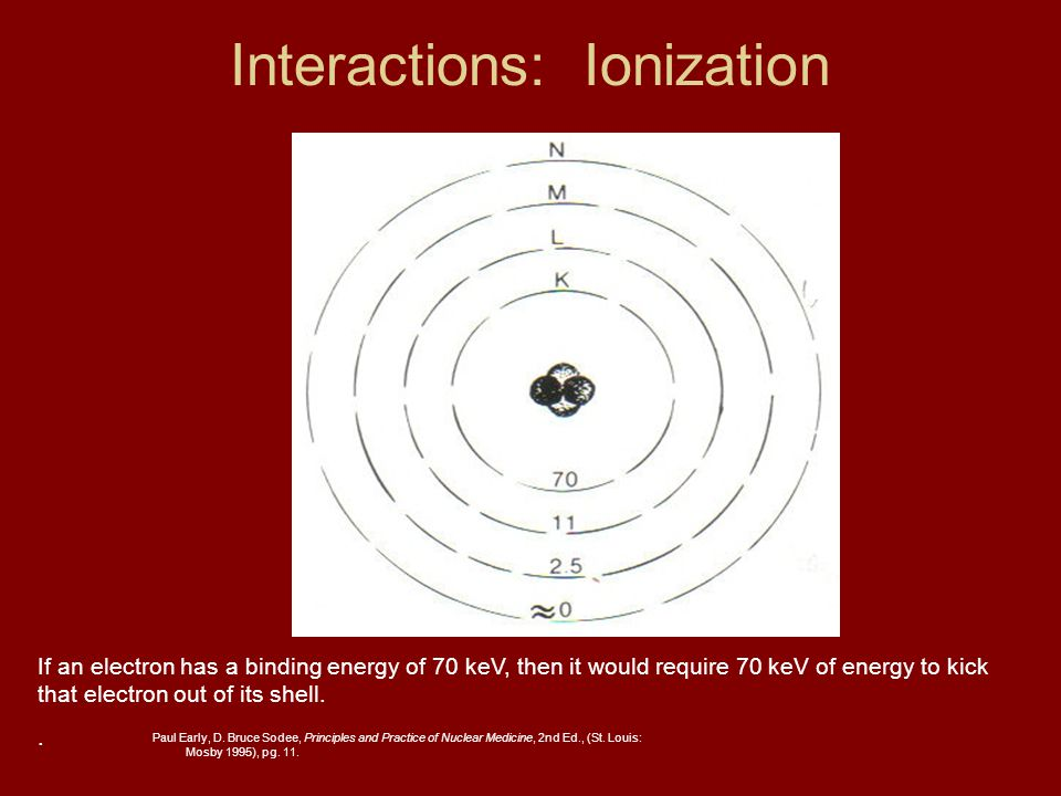 Interactions: Ionization
