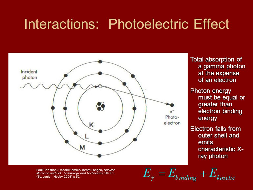 Interactions: Photoelectric Effect