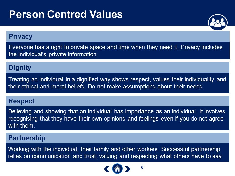 Person Centred Values Privacy Dignity Respect Partnership