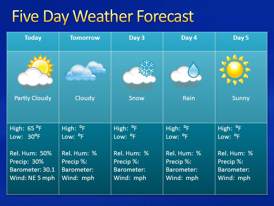 directions use this powerpoint template to create your own weather