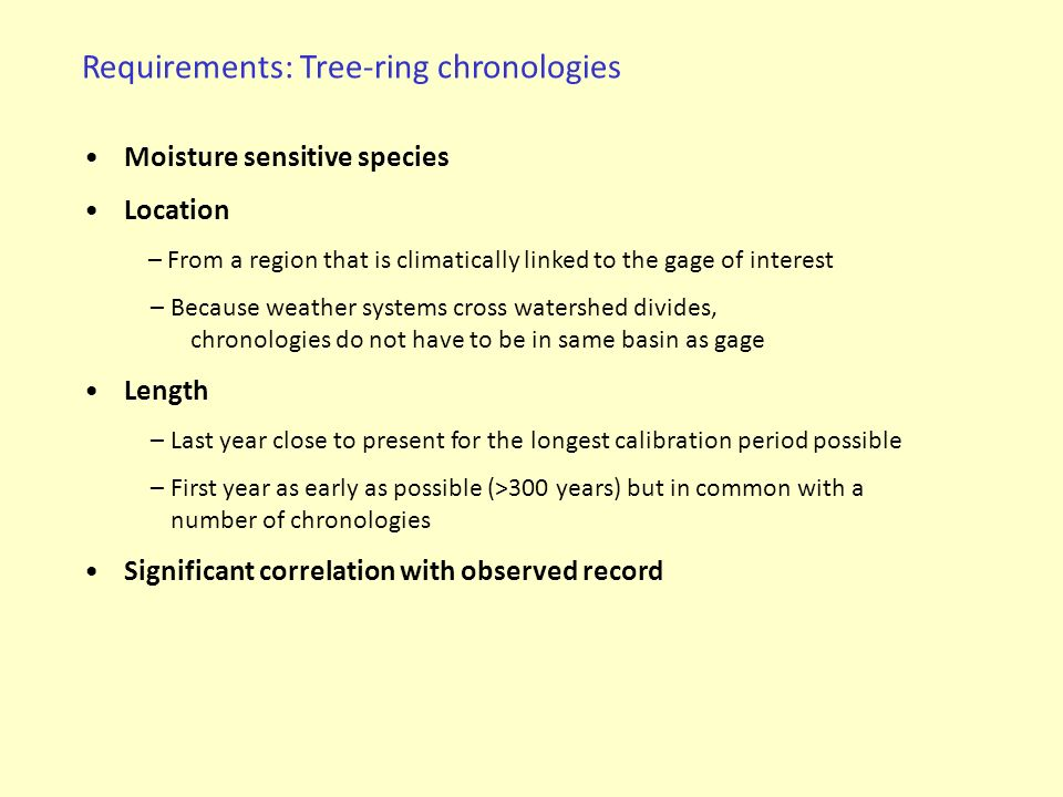 Requirements: Tree-ring chronologies