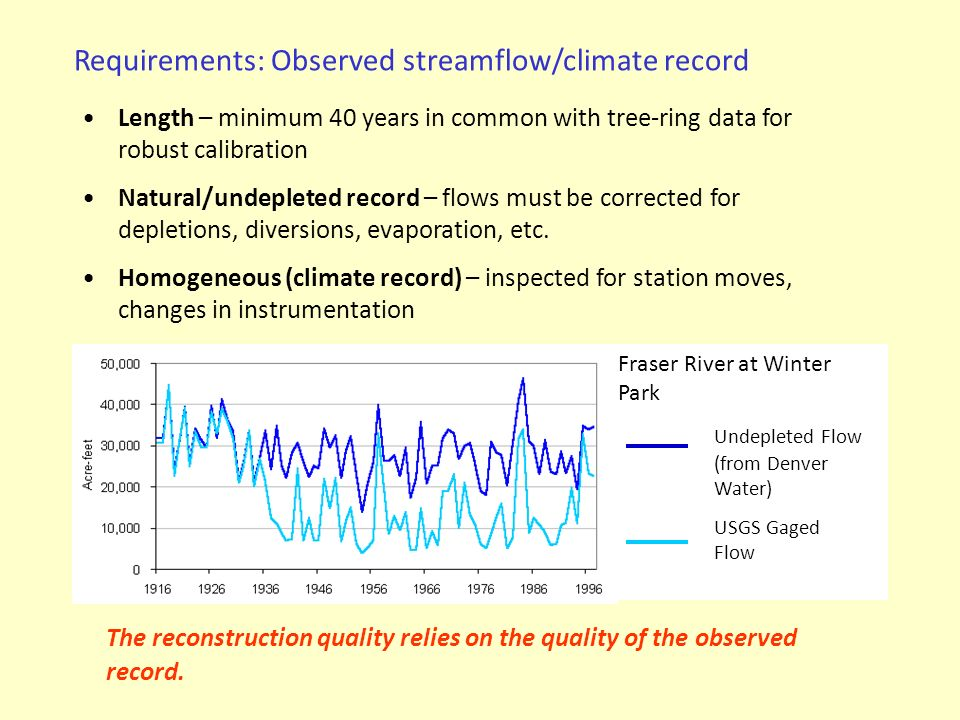 Requirements: Observed streamflow/climate record