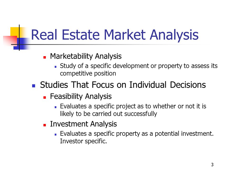 real estate industry analysis