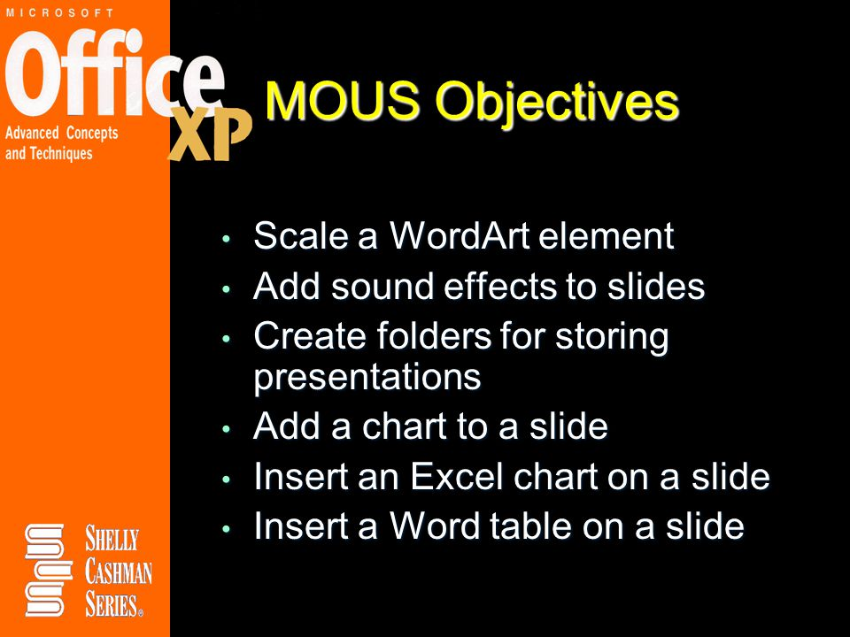 project four modifying visual elements and presentation formats