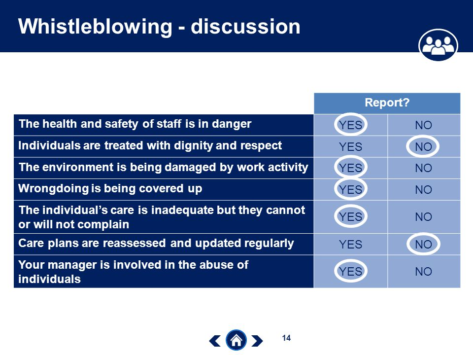 Whistleblowing - discussion