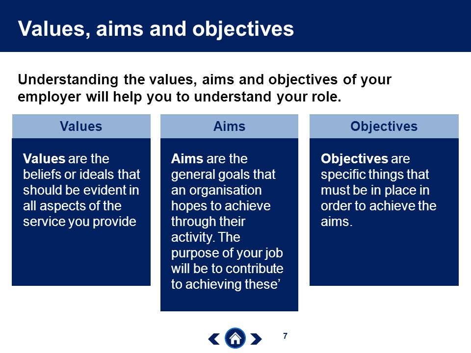 Values, aims and objectives