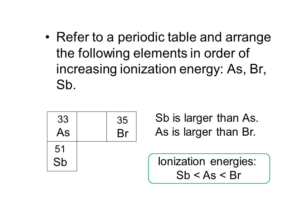 Figure 812 a periodic table illustrating the building up order refer to a periodic table and arrange the following elements in order of increasing ionization energy urtaz Choice Image