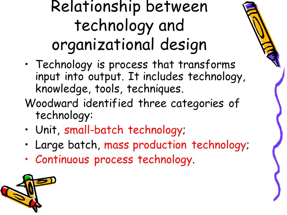 Relationship between technology and organizational design