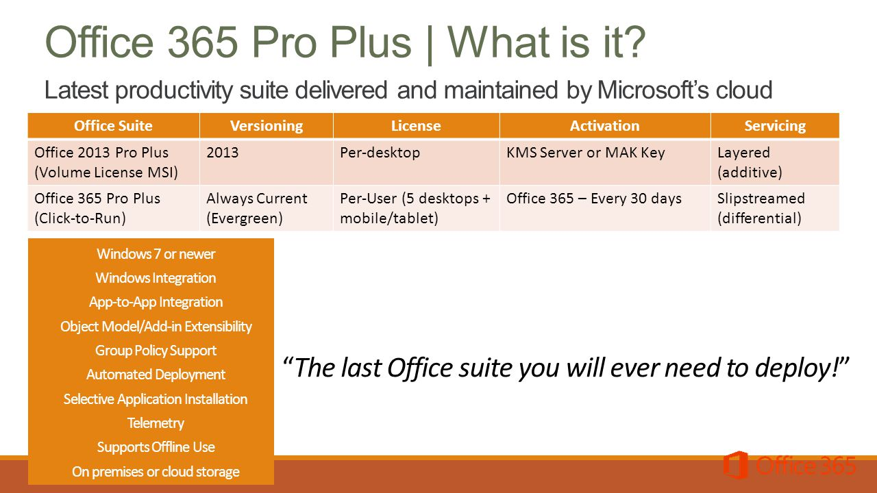kms for office 2013 professional plus