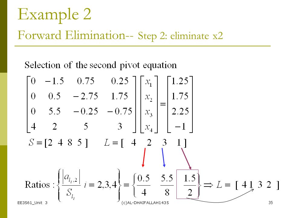 Example 2 Forward Elimination-- Step 2: eliminate x2