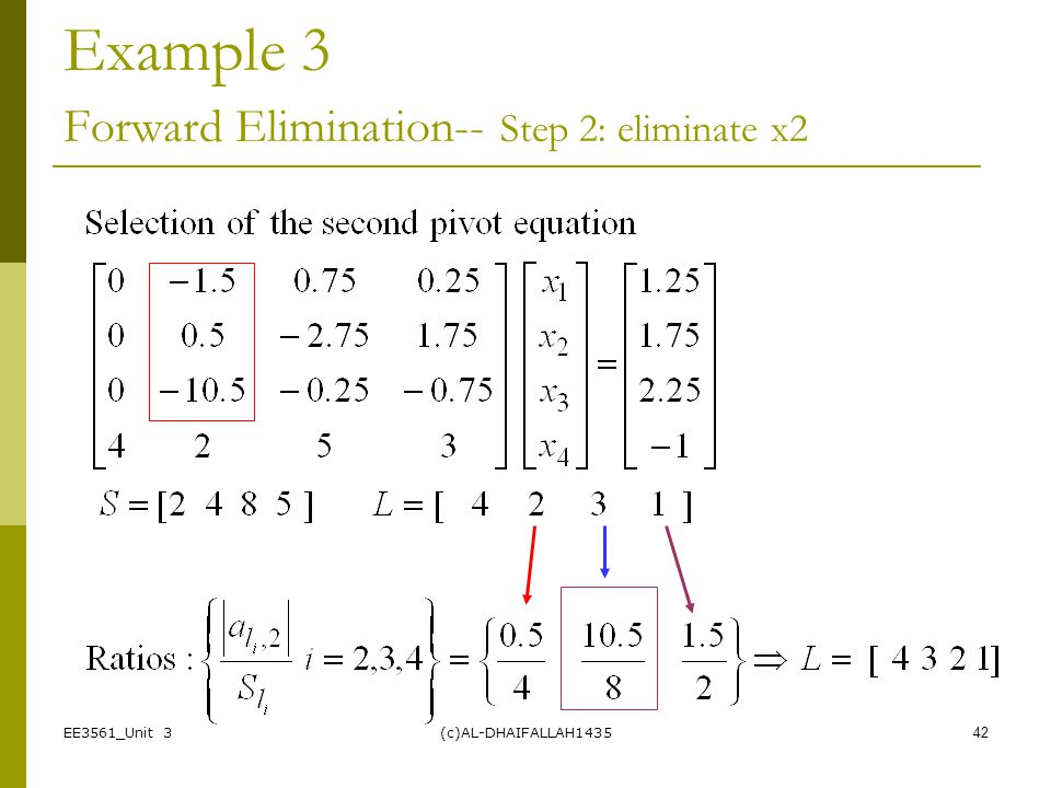 Example 3 Forward Elimination-- Step 2: eliminate x2