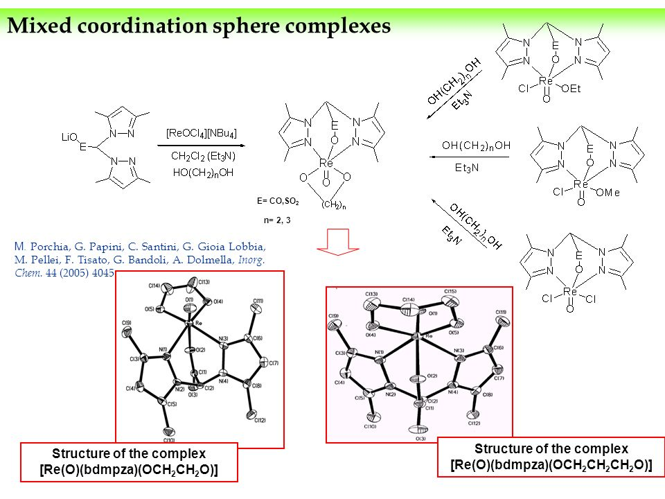 Mixed coordination sphere complexes