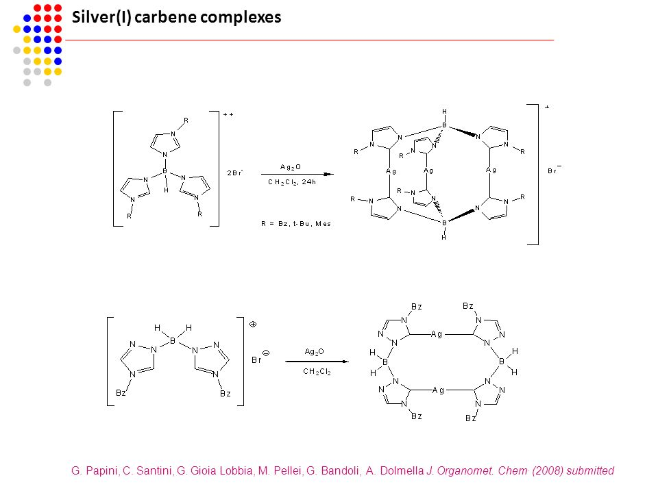 Silver(I) carbene complexes