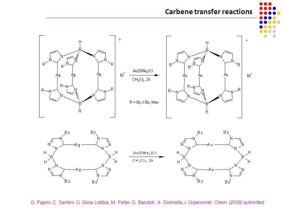 Carbene transfer reactions
