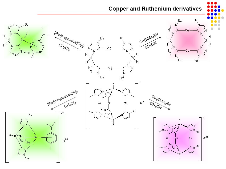[Ru(p-cymene)Cl2]2 [Ru(p-cymene)Cl2]2 Copper and Ruthenium derivatives