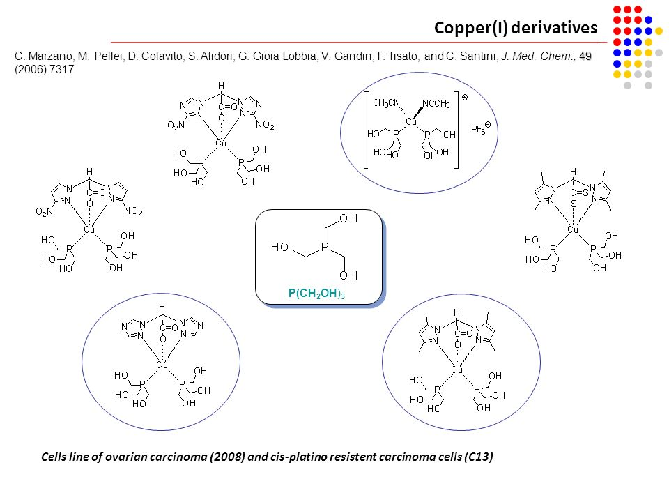 Copper(I) derivatives