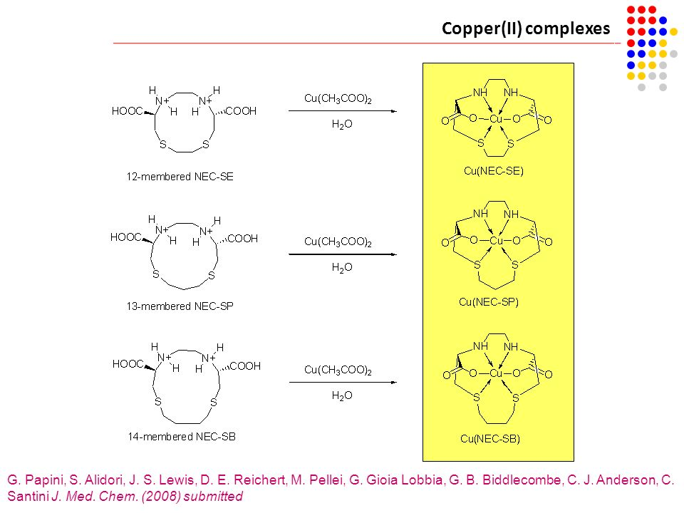 Copper(II) complexes