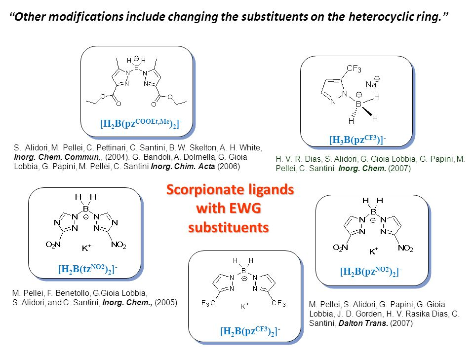 Scorpionate ligands with EWG substituents