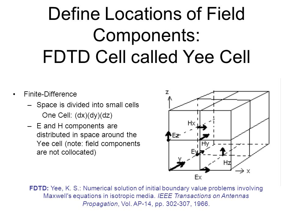 Finite Difference Time Domain Method (FDTD) - ppt video