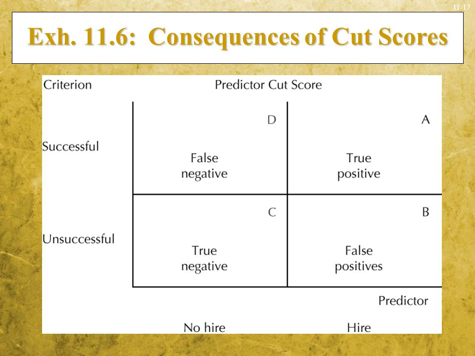 Exh. 11.6: Consequences of Cut Scores