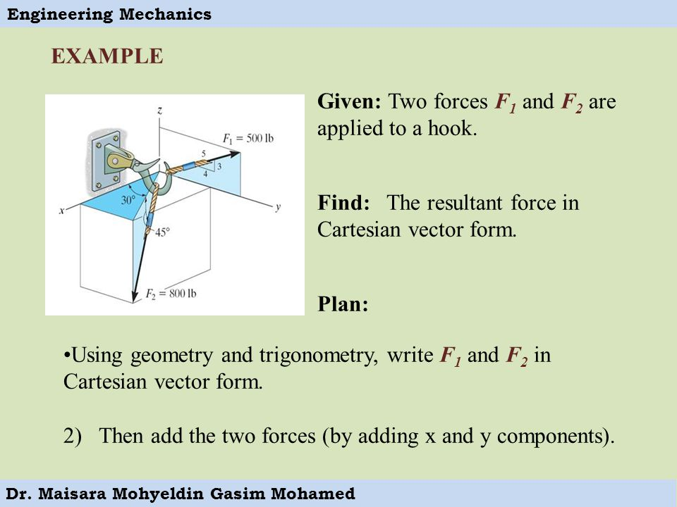 EXAMPLE Given: Two forces F1 and F2 are applied to a hook. Find: The resultant force in Cartesian vector form.