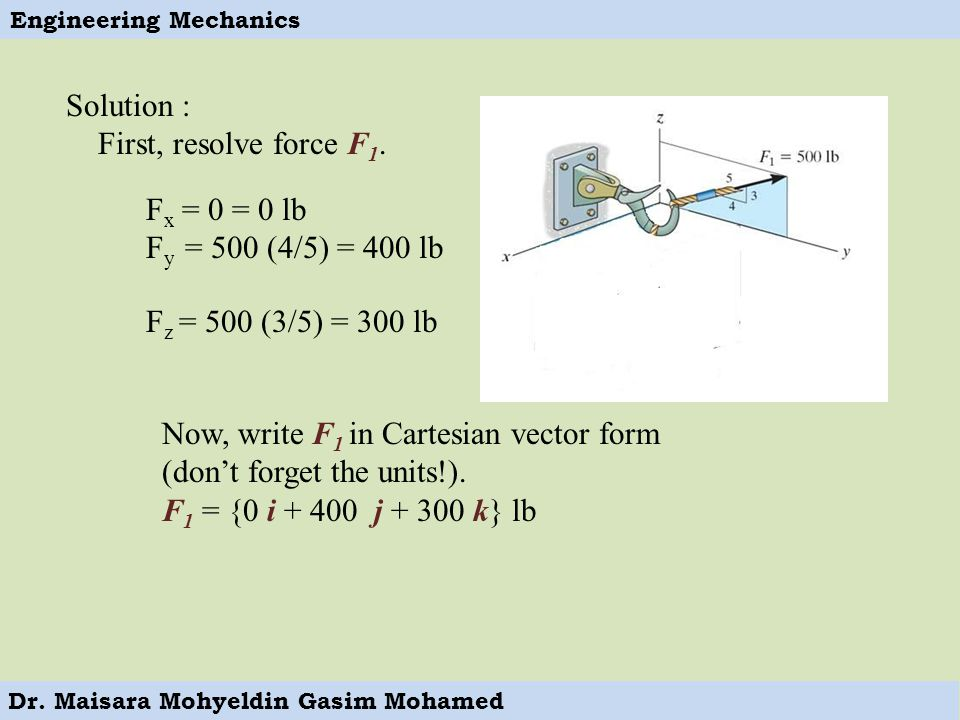 Solution : First, resolve force F1.