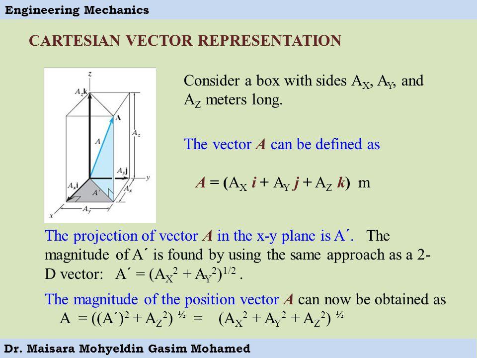 CARTESIAN VECTOR REPRESENTATION