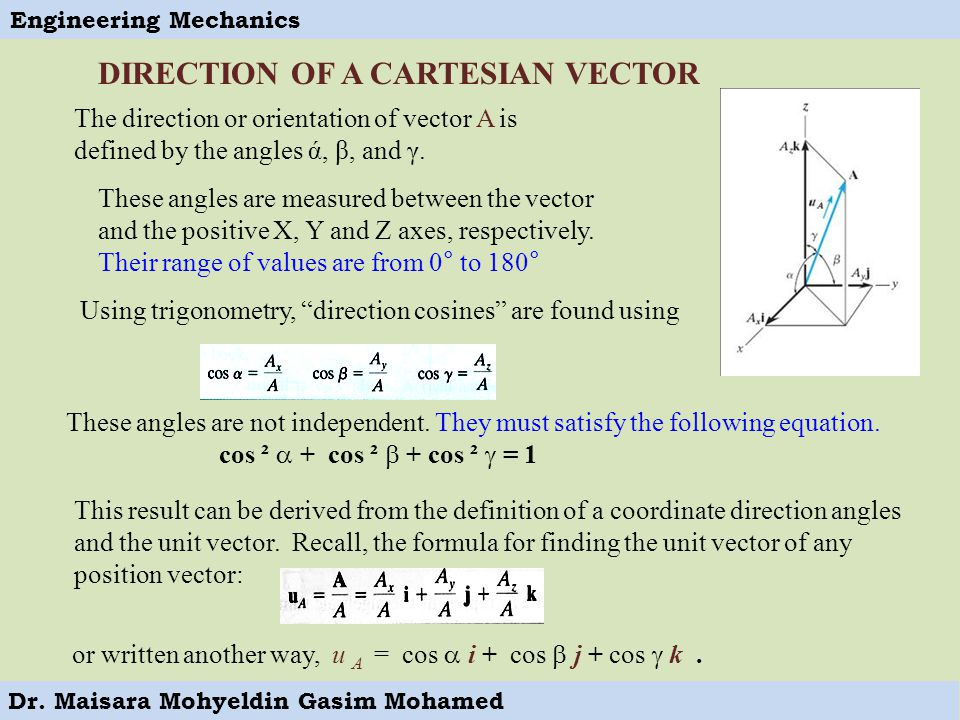 DIRECTION OF A CARTESIAN VECTOR