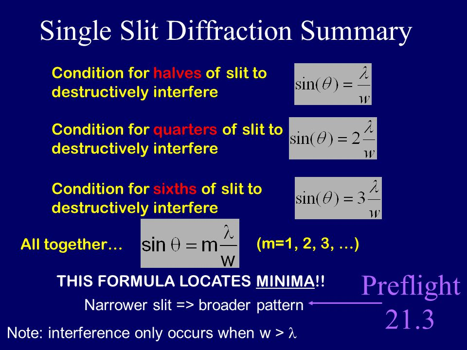 Single Slit Diffraction Summary