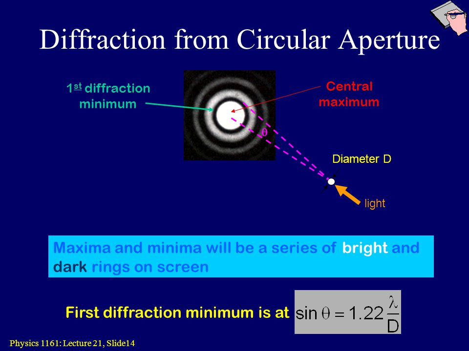 Diffraction from Circular Aperture