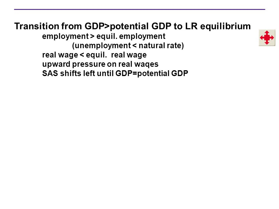 Transition from GDP>potential GDP to LR equilibrium