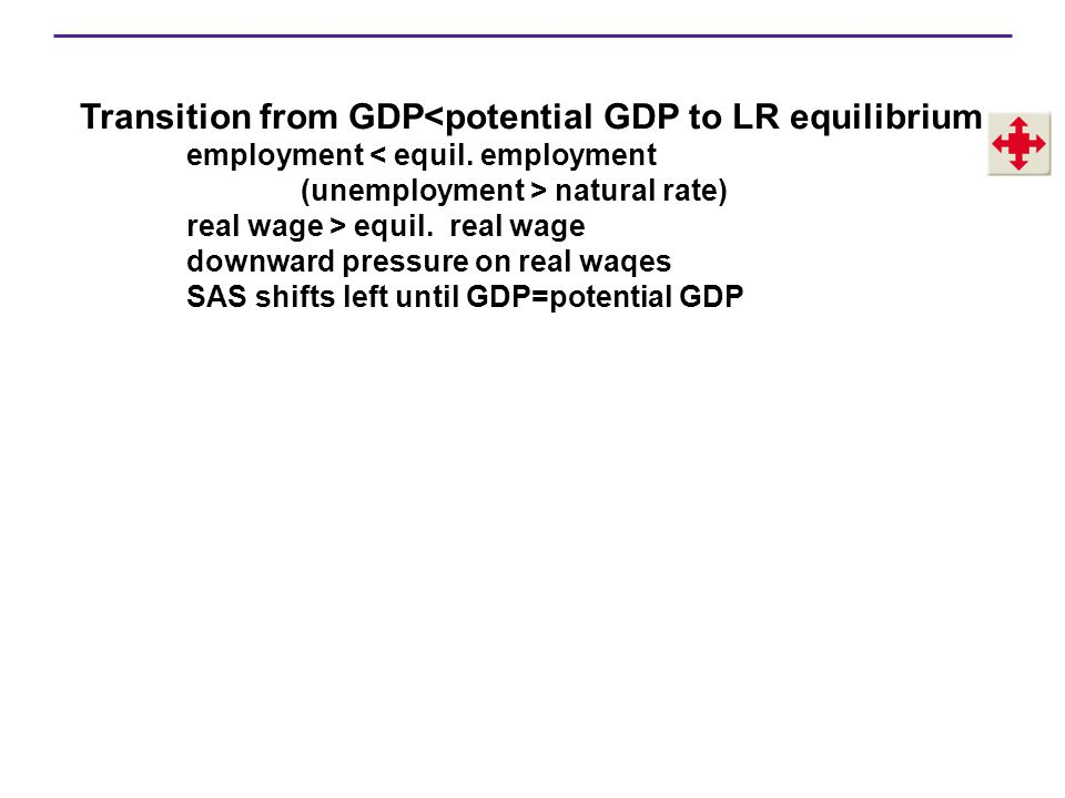 Transition from GDP<potential GDP to LR equilibrium