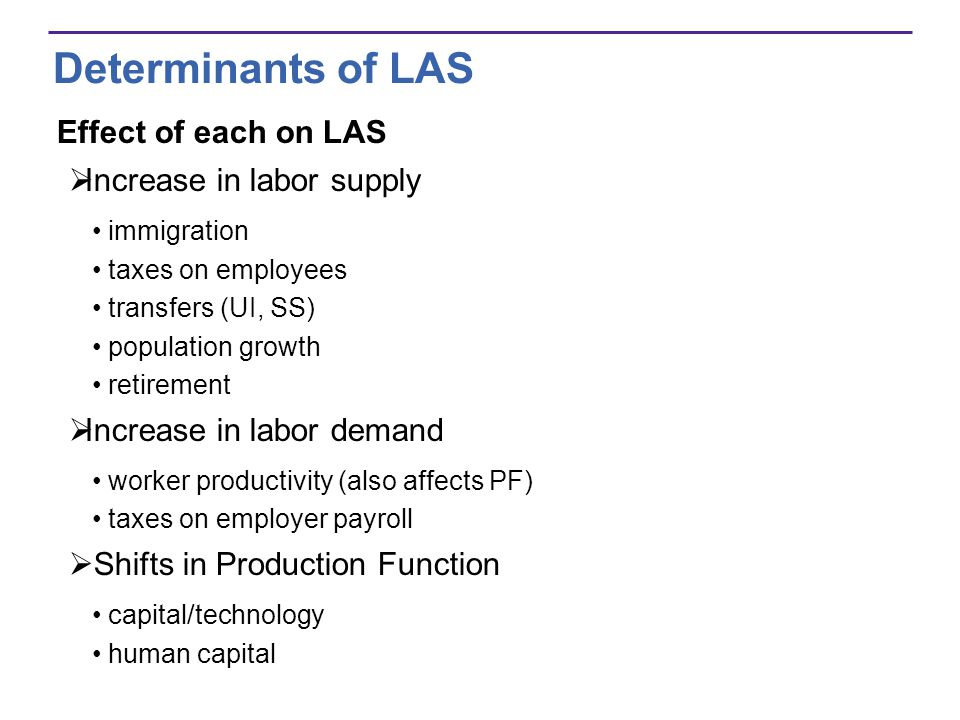 Determinants of LAS Effect of each on LAS Increase in labor supply