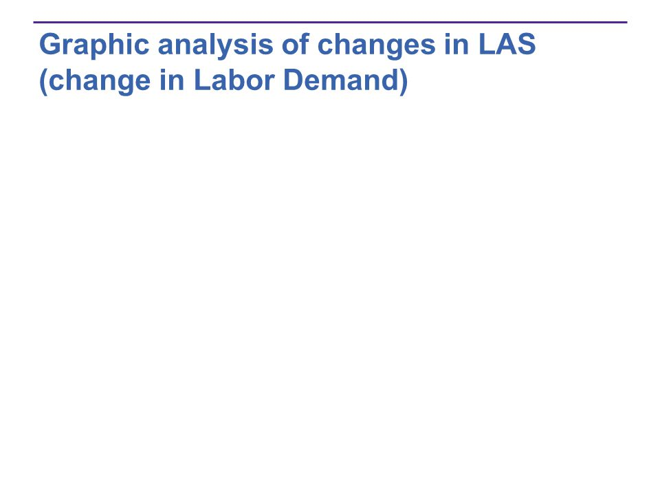 Graphic analysis of changes in LAS (change in Labor Demand)