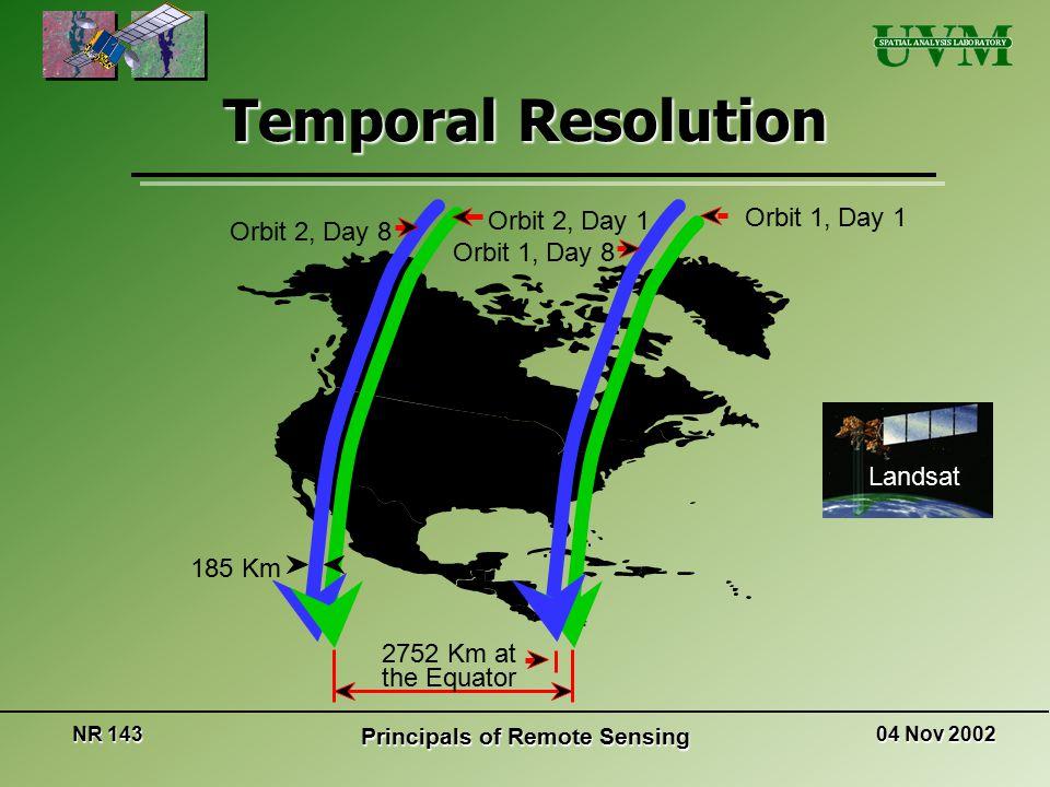 Principals+of+Remote+Sensing.jpg