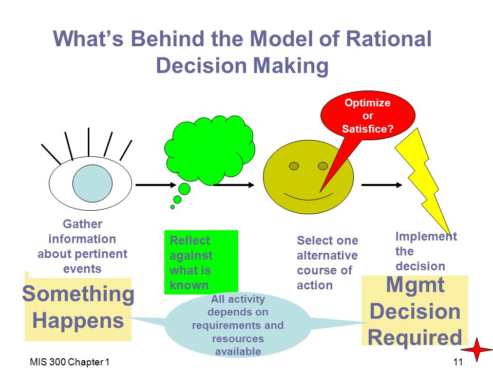 What's Behind the Model of Rational Decision Making