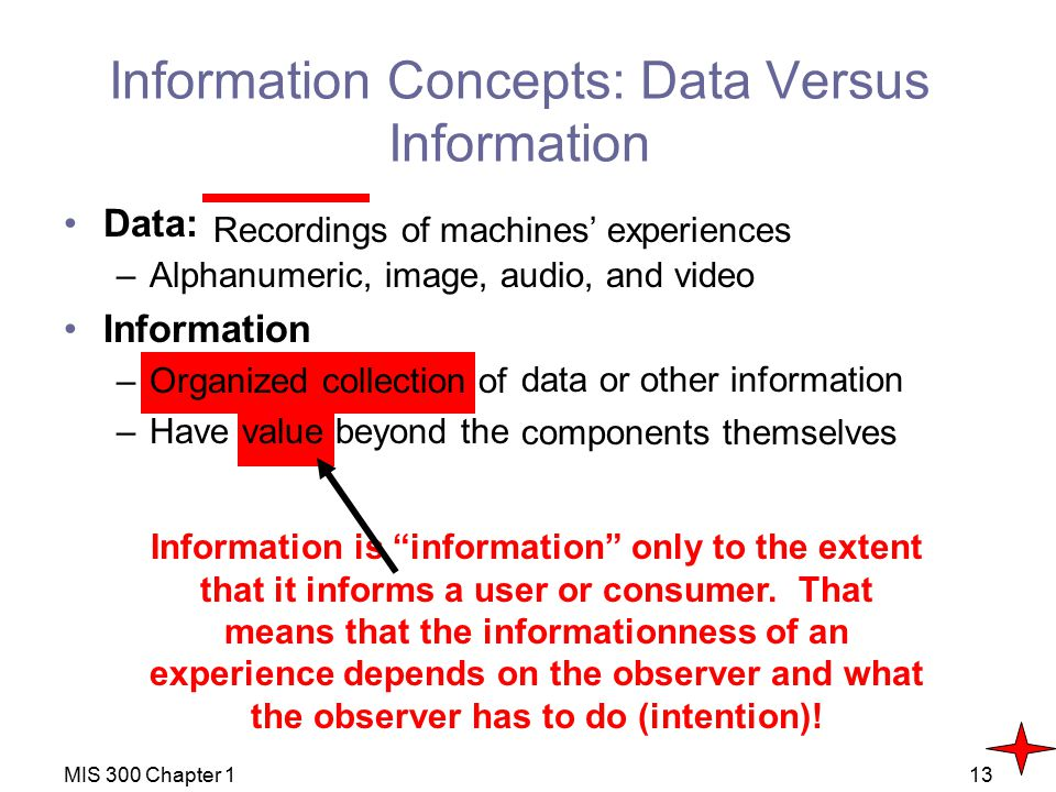 Information Concepts: Data Versus Information