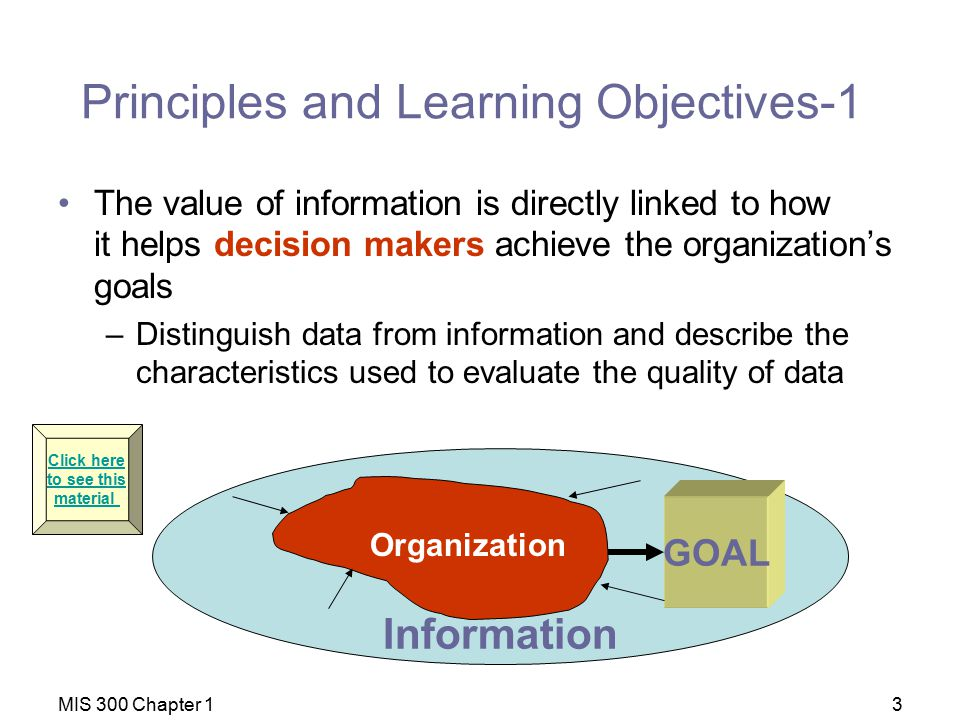 Principles and Learning Objectives-1