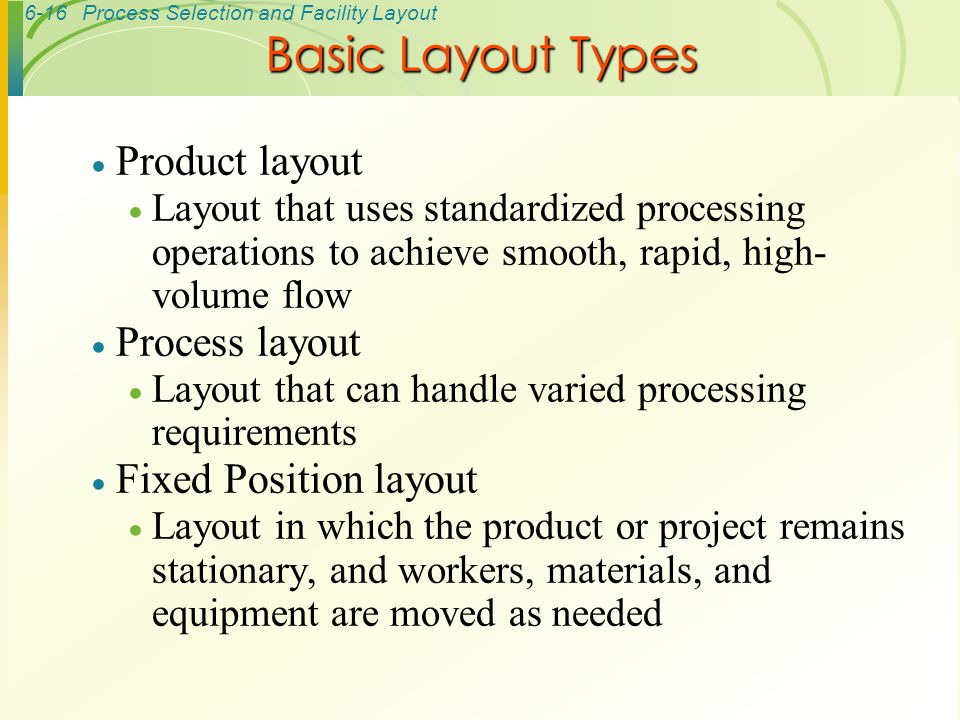 Basic Layout Types Product layout Process layout Fixed Position layout