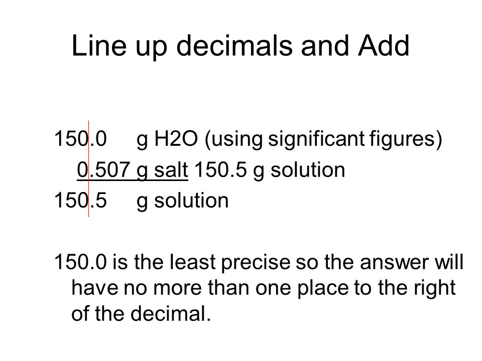 Line up decimals and Add