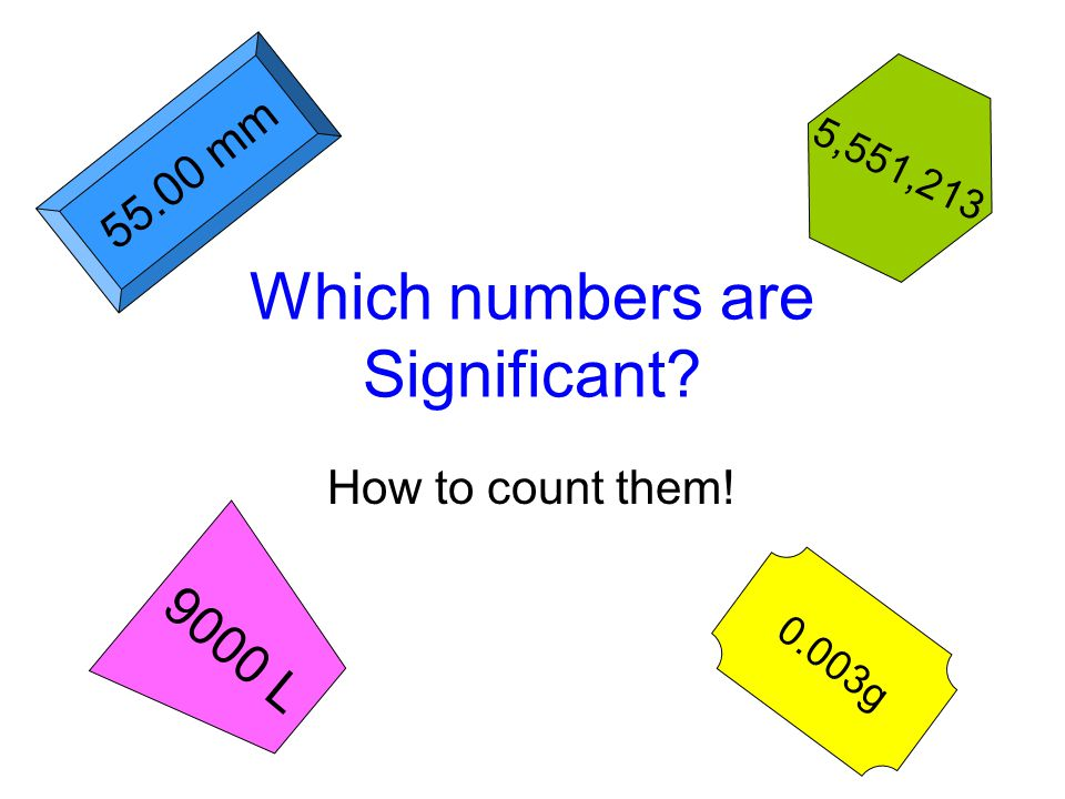 Which numbers are Significant