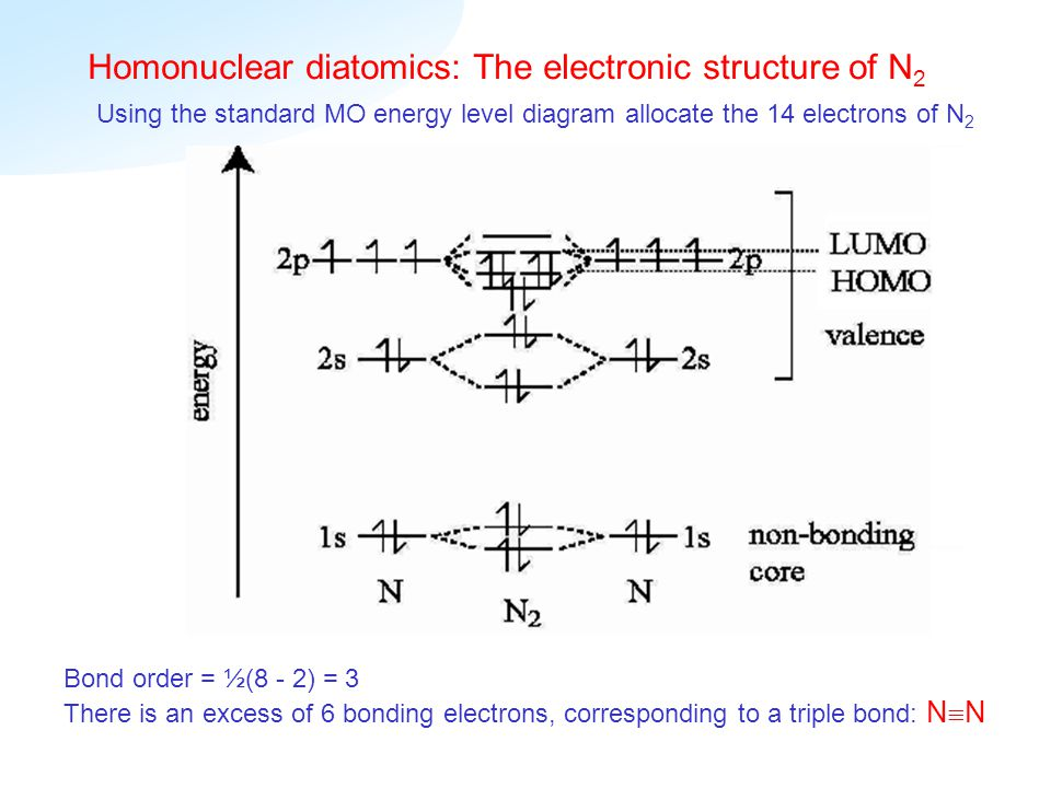N2 Molecular Orbital Diagram H2 Trusted Wiring Diagrams