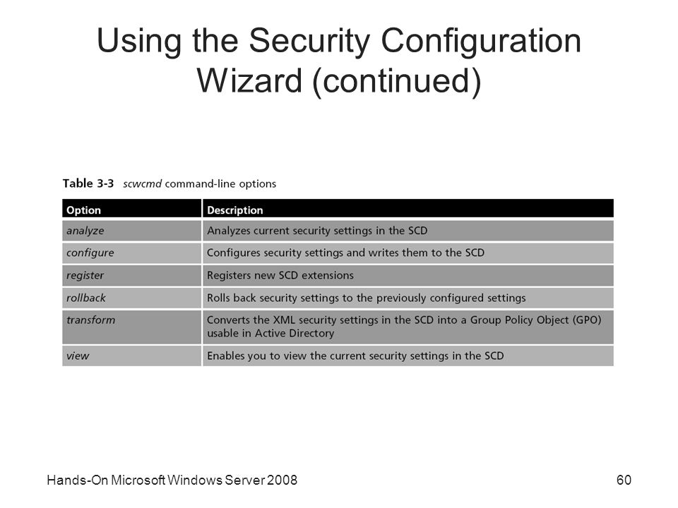 Using the Security Configuration Wizard (continued)