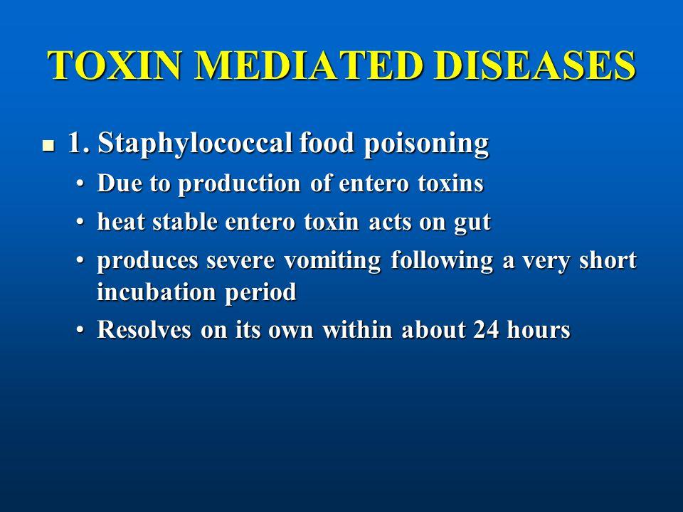 Food Poisoning Incubation