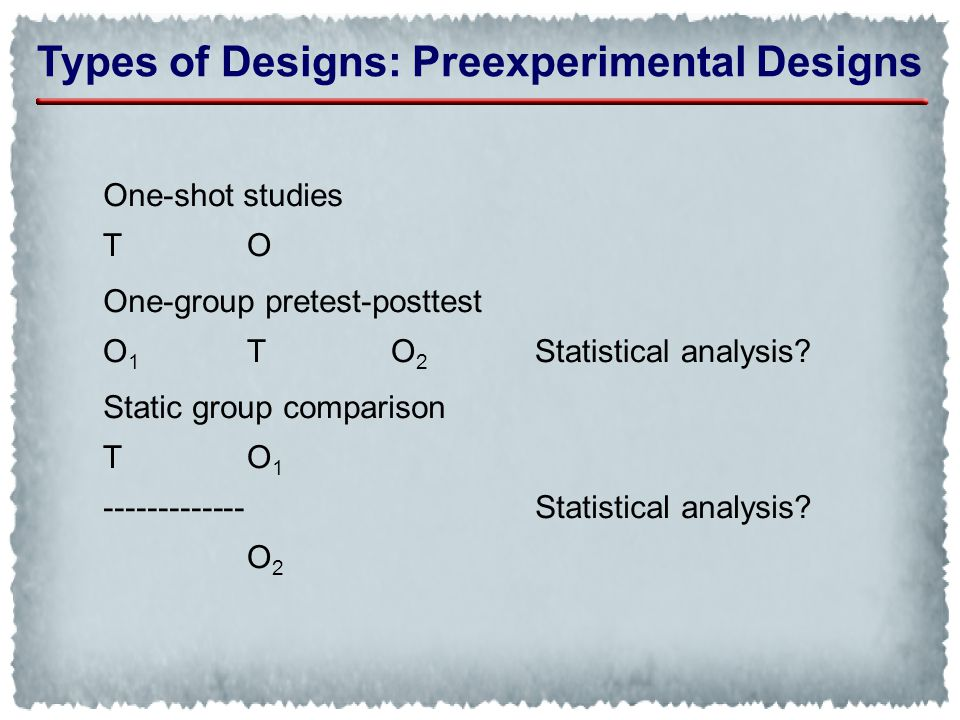 Types of Designs: Preexperimental Designs