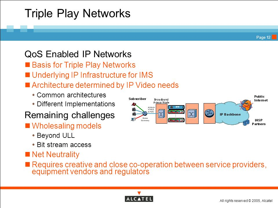 Triple Play Networks QoS Enabled IP Networks Remaining challenges